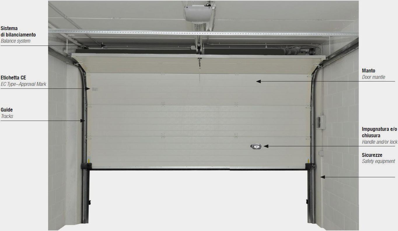 Sectional Doors – Detailed Description